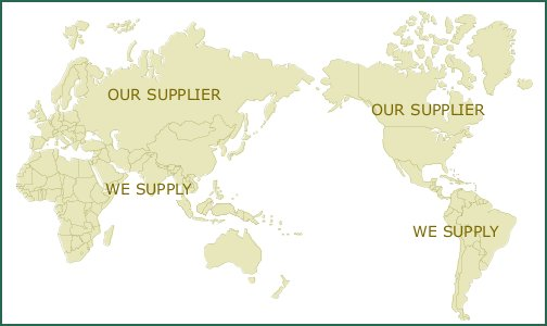 industry of polymere, textile, packing, chemical, etc.
